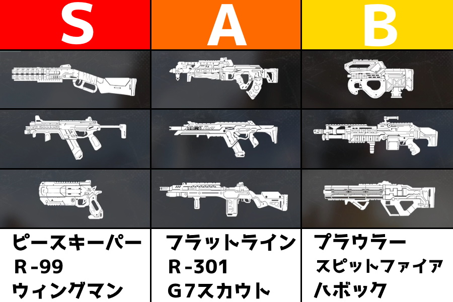 ス 種類 エイペック 武器 武器表