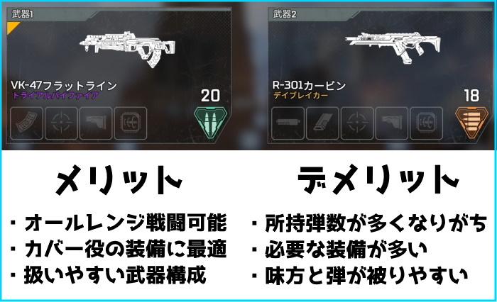 構成 apex 武器